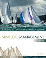 http://www.kingcheapebooks.com/2015/08/strategic-management-theory-integrated.html