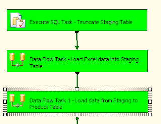 Singh vikash blog ssis how to read data from excel nth for Table th nth