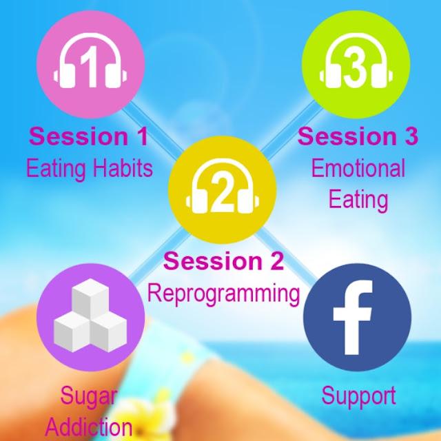 EasyLoss Bikini Body App