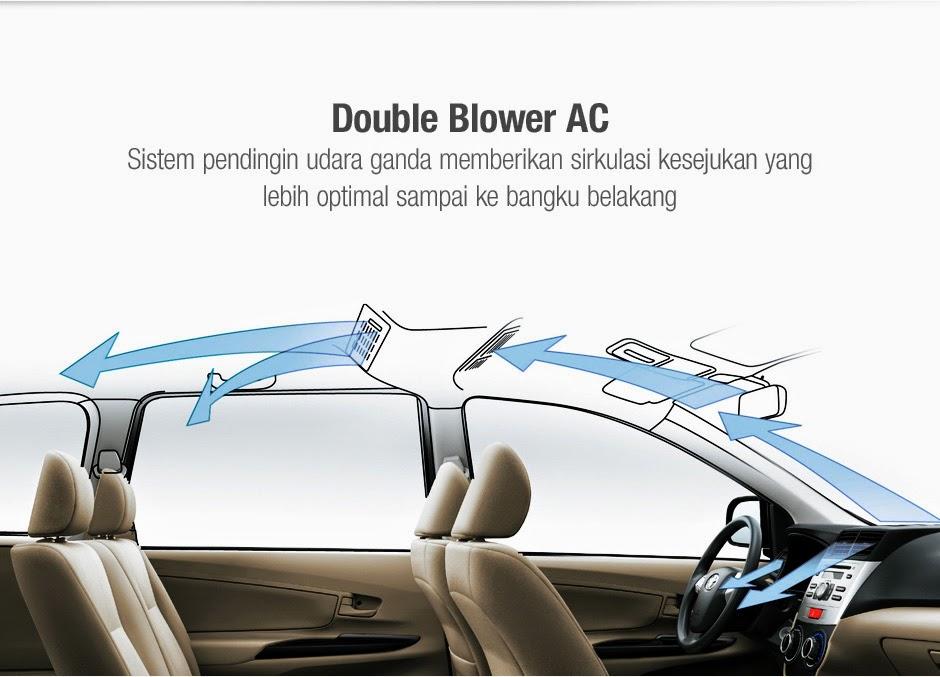 Double Blower AC Avanza
