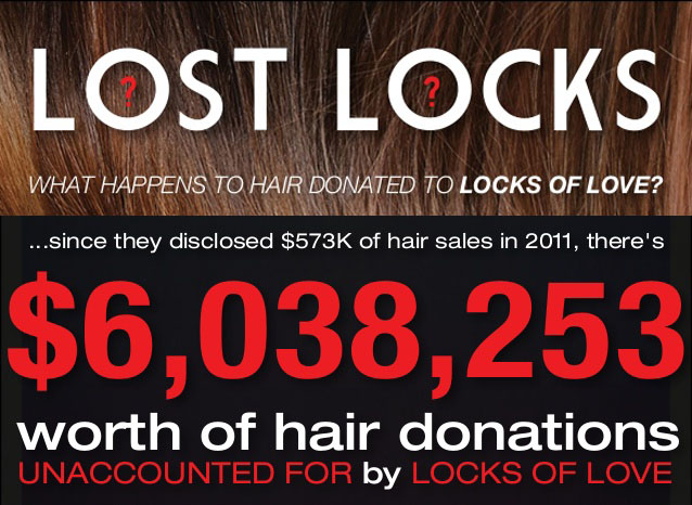 locks of love in lots of trouble