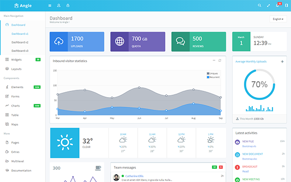 19) Free Download Angle - Bootstrap Admin App + AngularJS ...