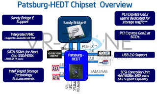 Layout Chipset Intel X79