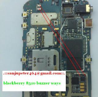 Blackberry 8310 ringer ways