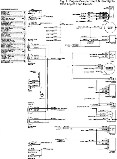 Fuse Box Diagram  1976 Toyota Celica Gt
