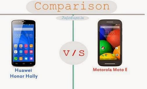 Compare Motorola Moto E and Huawei Honor Holly in all features and price,Shopping offers,