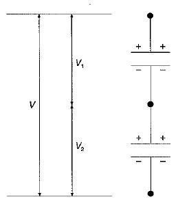 Asociación de condensadores en serie