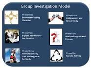 model pembelajaran kooperatif tipe group investigasi