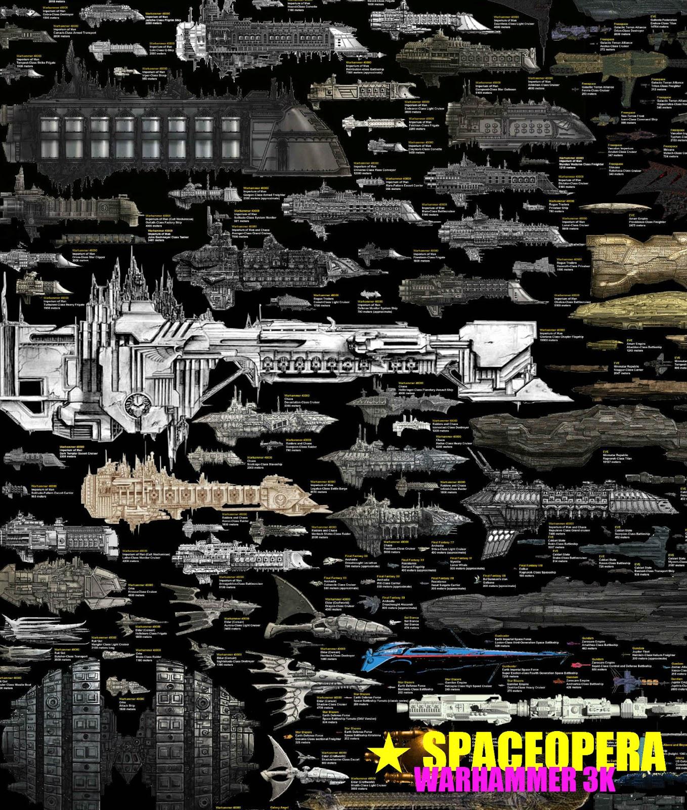 Starship Size Comparison chart step by step: tutte le astronavi ...