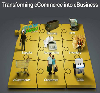 e commerce business