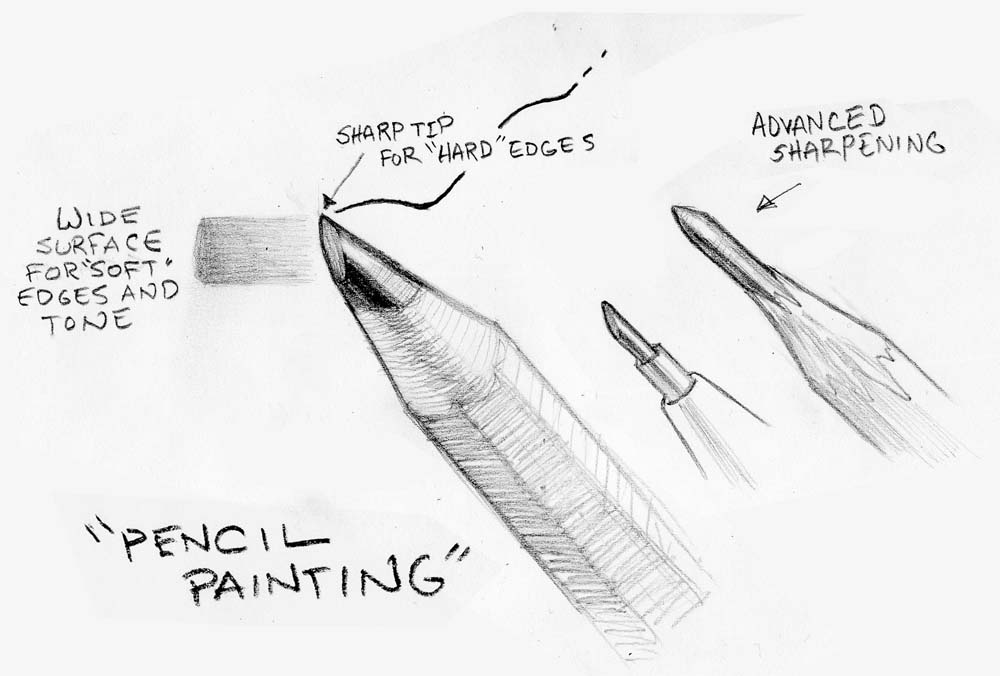 You can make a wide variety of marks with a thoughtfully sharpened pencil each mark has meaning in the context of a drawing its just a matter of learning