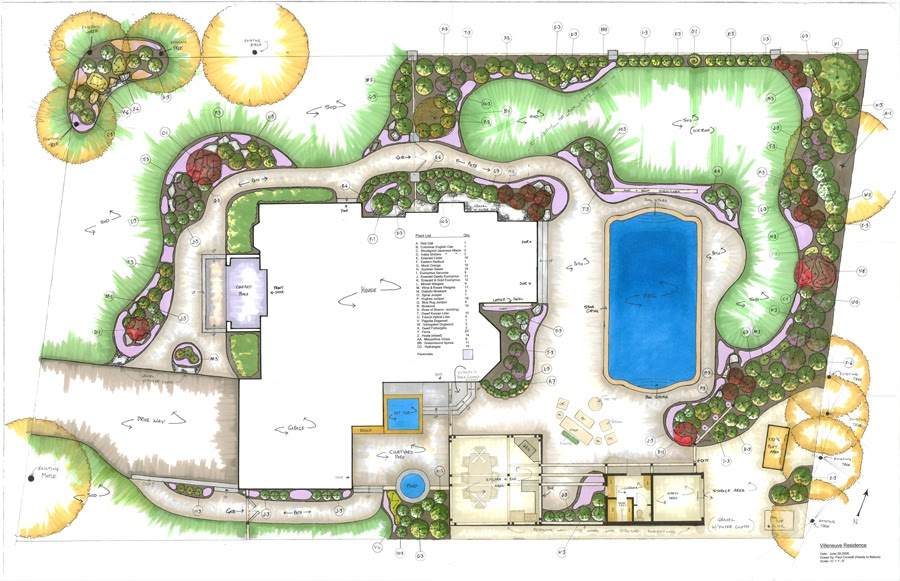 Garden Layout Software