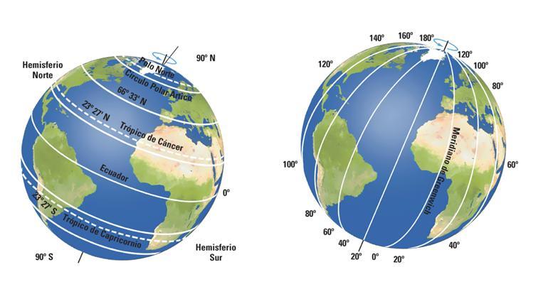 meridianos paralelos