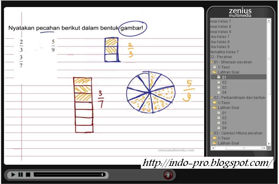 indonesia pro mudah belajar matematika smp kelas 1