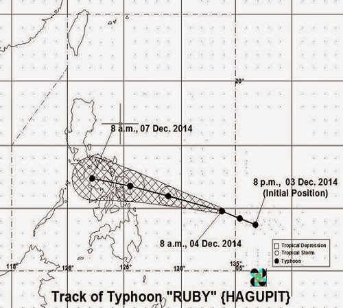 super_typhoon_hagupit_ruby_tracking_map