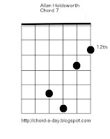 allan holdsworth guitar chords