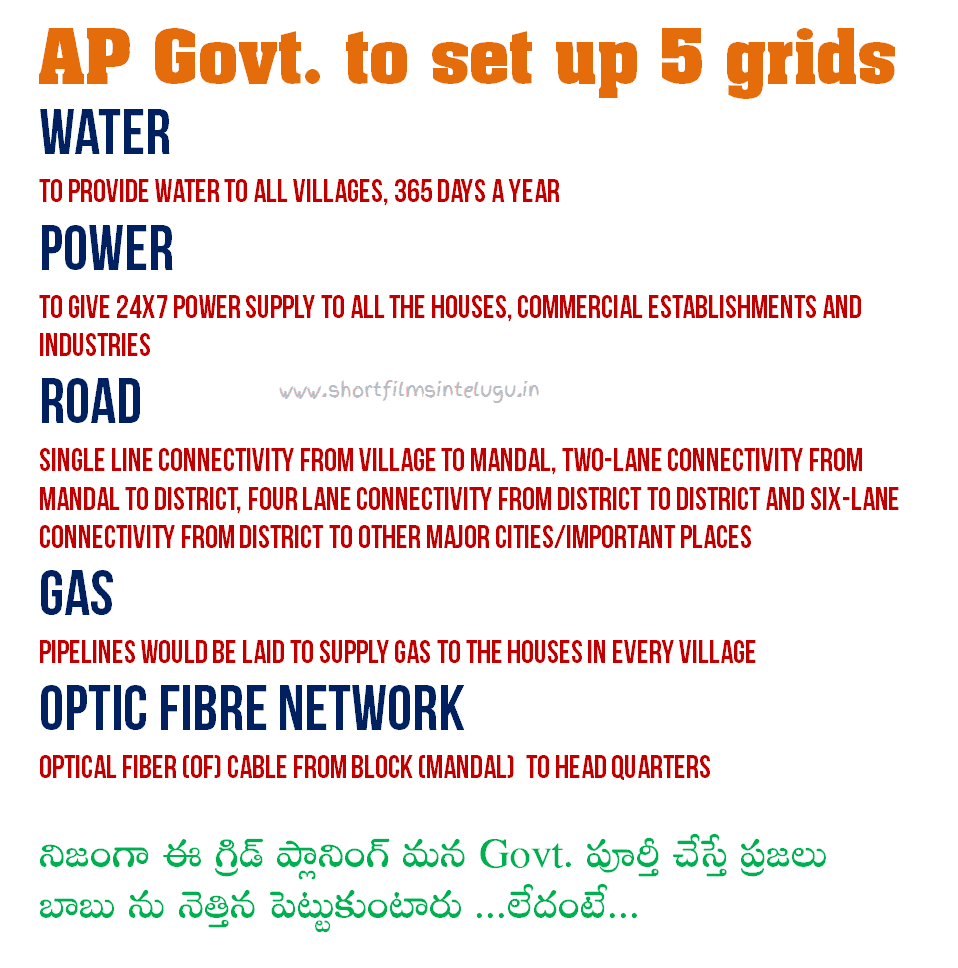 AP NEW STATE AN INDUSTRY FRIENDLY STATE