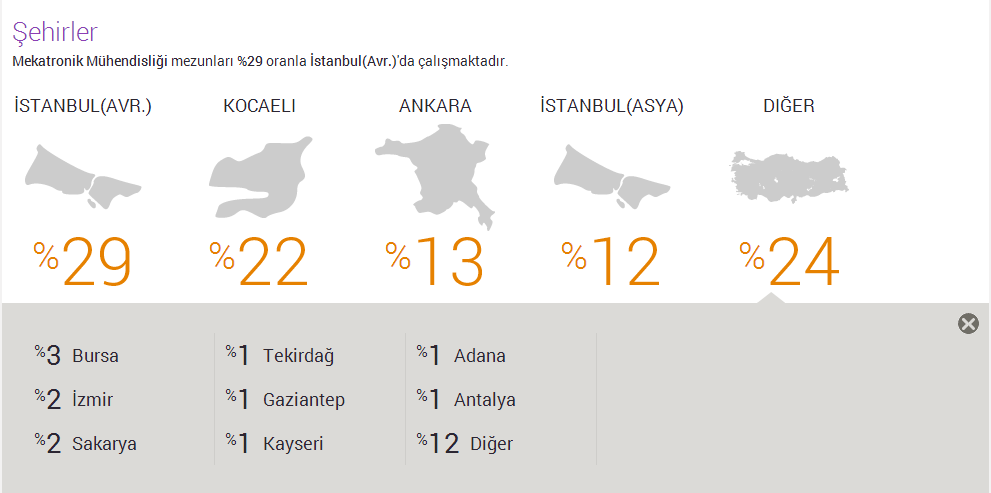 [Resim: istatistik3.PNG]