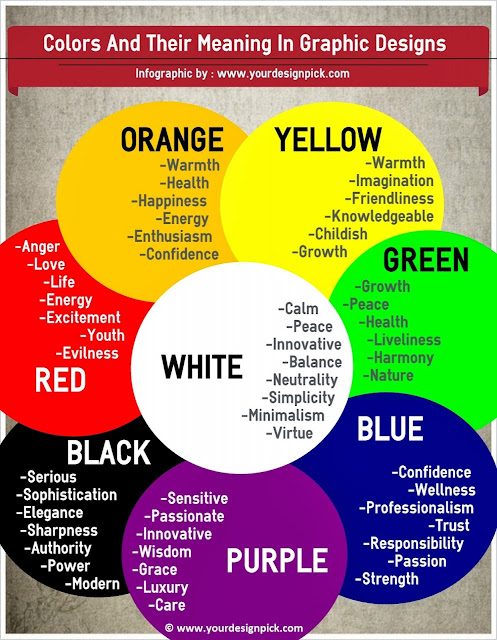 Colors And Meanings Simple With Colors and Their Meanings Image