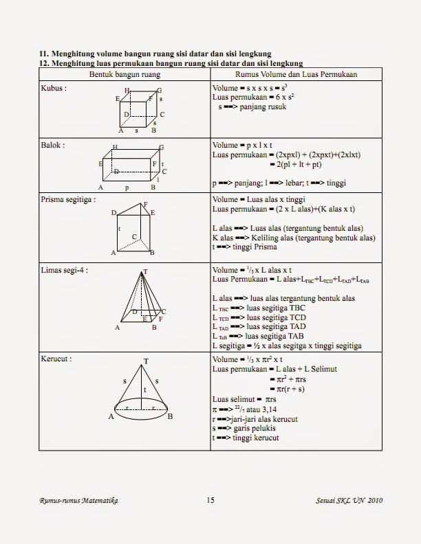 Kumpulan Rumus Matematika Smp Untuk Un Info Pendidikan