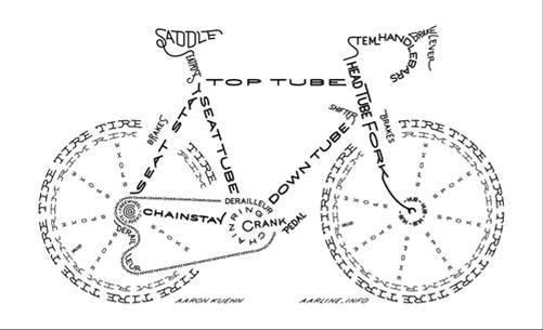 Community Bicycle Center Bike Parts Diagram