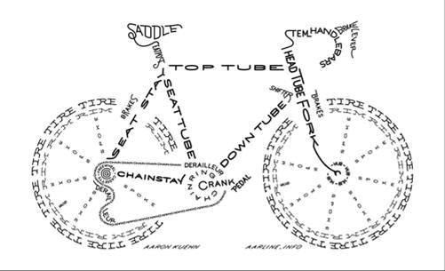 Community Bicycle Center Bike Parts Diagram