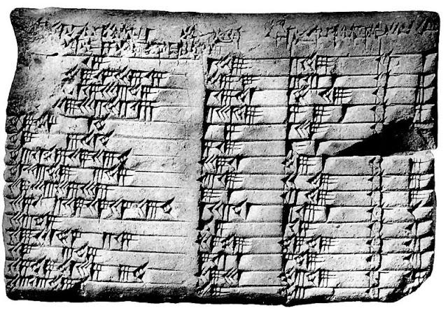 Com registros da matemática babilônica.