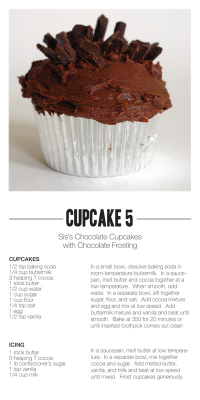 chocolate cupcake frosting recipe