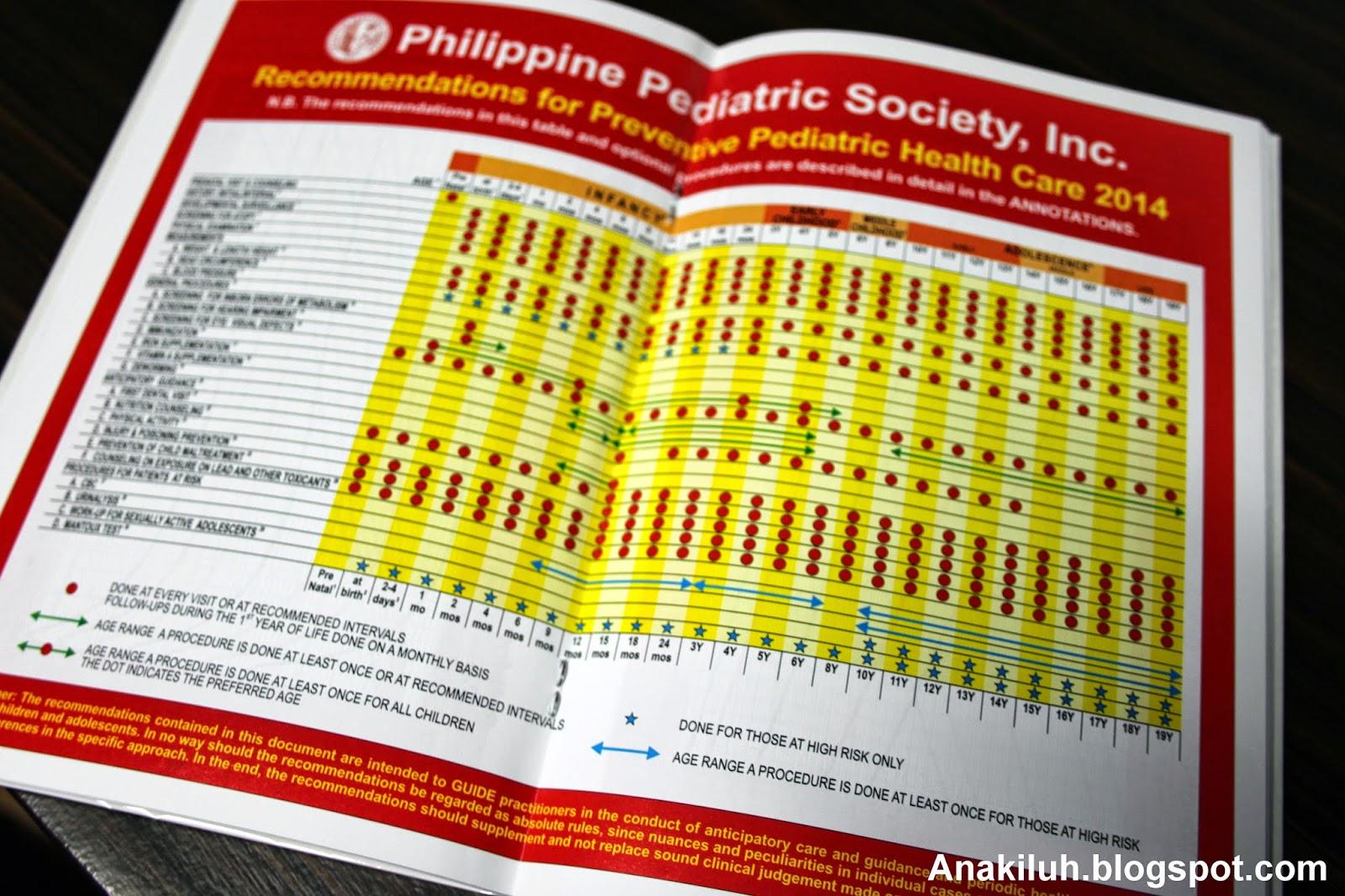 Red book pediatrics content