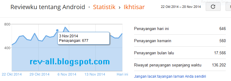 statistik pengunjung blog rev-all.blogspot.com