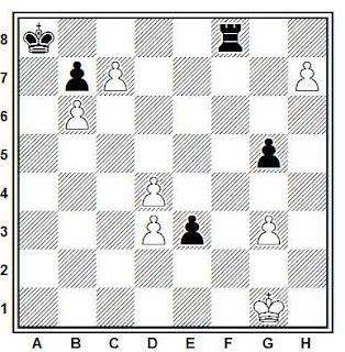 Problema ejercicio de ajedrez número 750: Estudio de F. Vivas Font (Ajedrez Argentino, 1951)