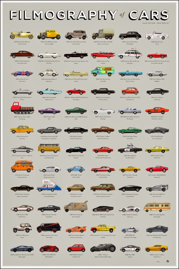http://larryfire.files.wordpress.com/2013/11/filmography-of-cars_copy.jpg