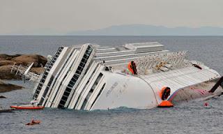 Costa concordia capsizing