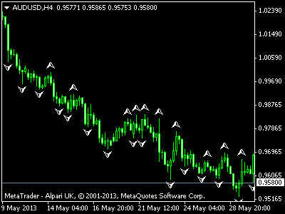 Fractals forex trading how to use