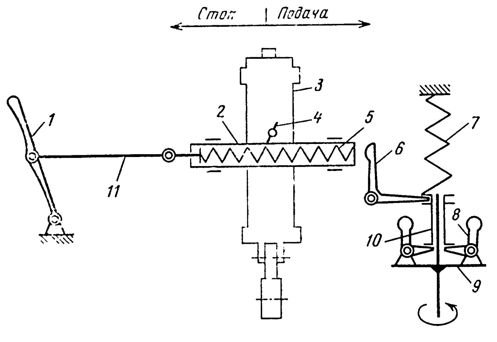 Схема регулятора частоты вращения