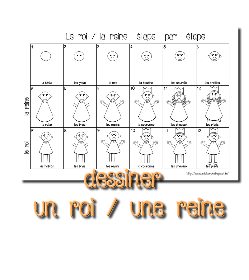 La Maternelle De Laurène: Dessiner Un Roi / Une Reine