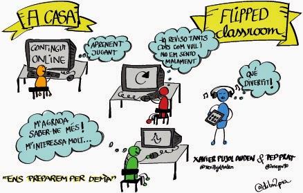 http://2.bp.blogspot.com/-XiSZHgKC_0o/VONdFB1wL2I/AAAAAAAAAm4/SZuQZXG6ZwU/s1600/FC-Flipped_Casa.jpg
