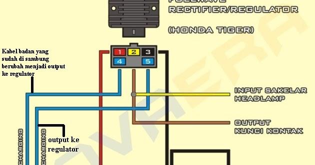 All About Vespa  Cara Memasang Regulator Honda Tiger Pada Motor Vespa