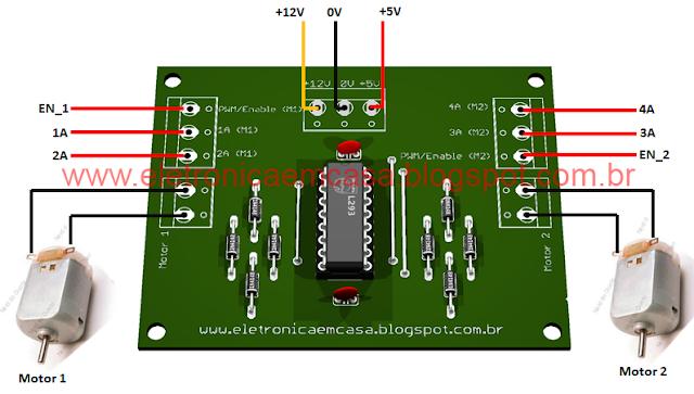 Controle de motores DC por PWM