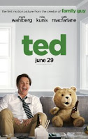 Ted Tops Box Office