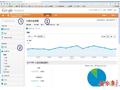 Google Analytics-6