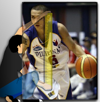 What is Jim Olmedo Alapag Height - How Tall
