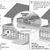 Japón sigue con el invento de la casa que levita durante un terremoto.
