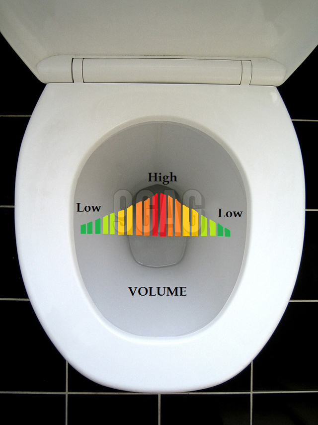 Pissing Sound Volumes