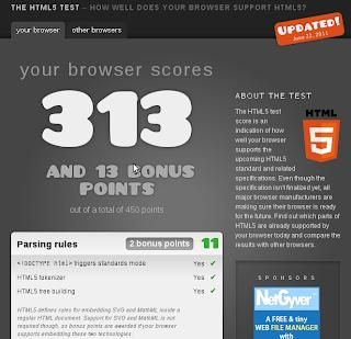 Imagen del Test HTML5 para el navegador actual