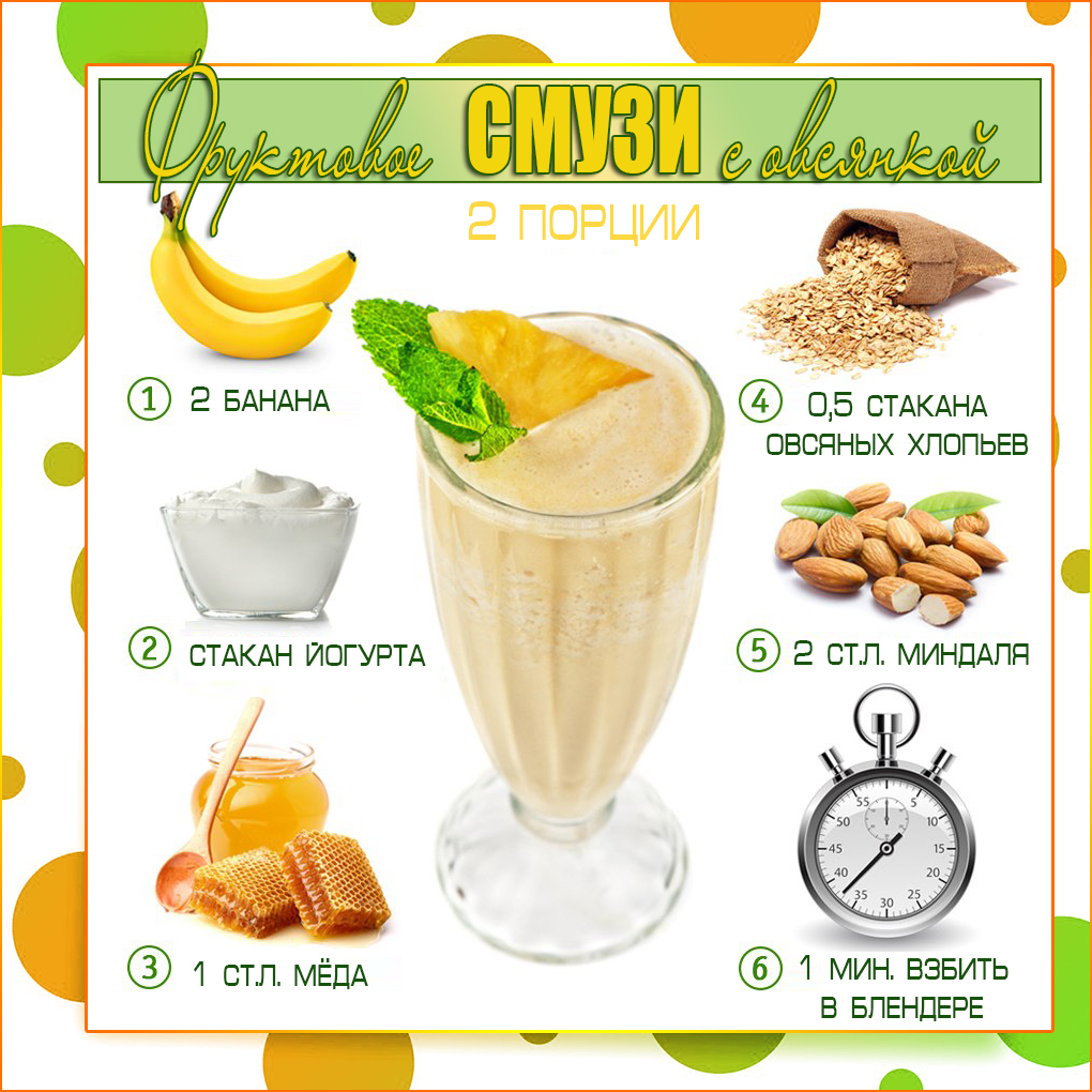 Правильное питание смузи рецепты