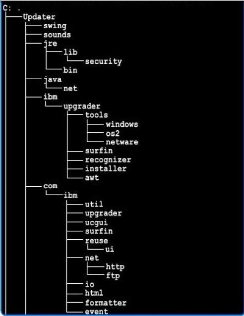 Struktur File dan Dasar Perintah DOS