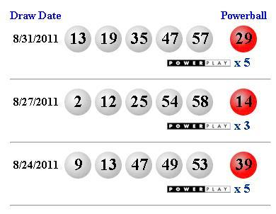 of hours, here on PCSO-USA Mega Millions $ Powerball Lotto Results