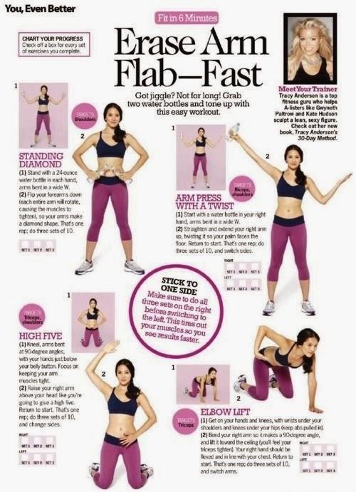 Erase Flab Fast Workout