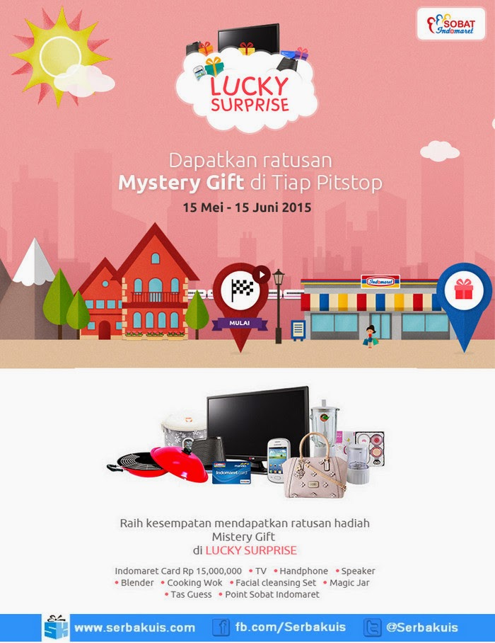 Game Lucky Surprize Berhadiah Indomaret Card 15 Juta